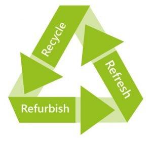 Recycle Refurbish Refresh Arrows Logo